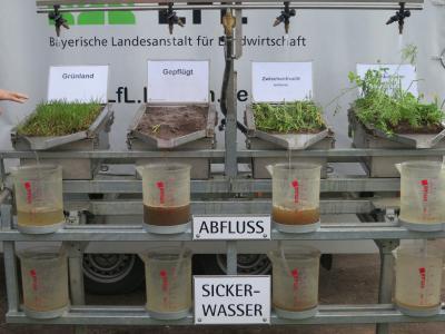 Der Regensimulator macht Menge und Stoffgehalt des abfließenden Regenwassers unter verschiedenen Landnutzungen deutlich